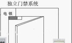 深圳小区大厦门禁考勤系统安装 门禁考勤维修